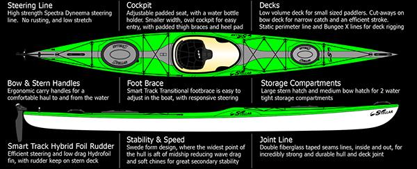 Stellar S15 Kayak - Paddlesports of Naples